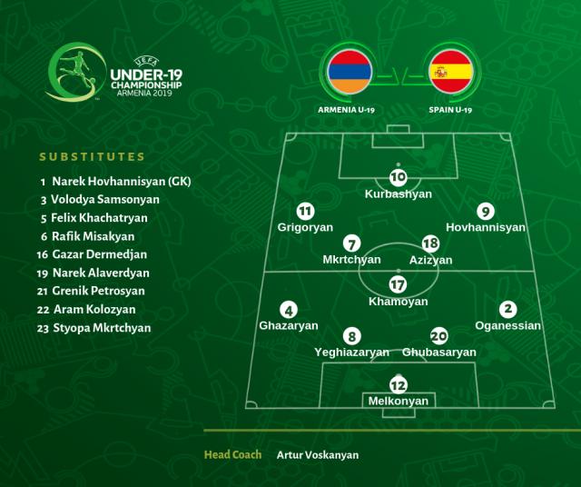 В Ереване стартует Евро-2019. Стартовый состав команды Армении